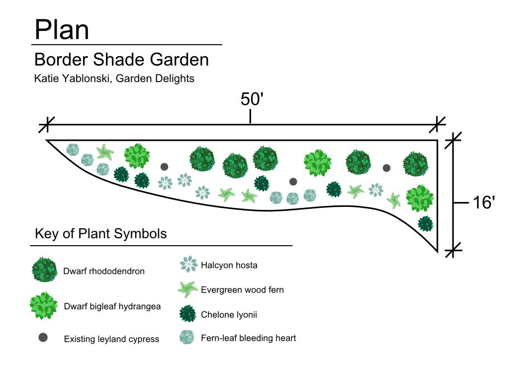 Image Result For Home Garden Design